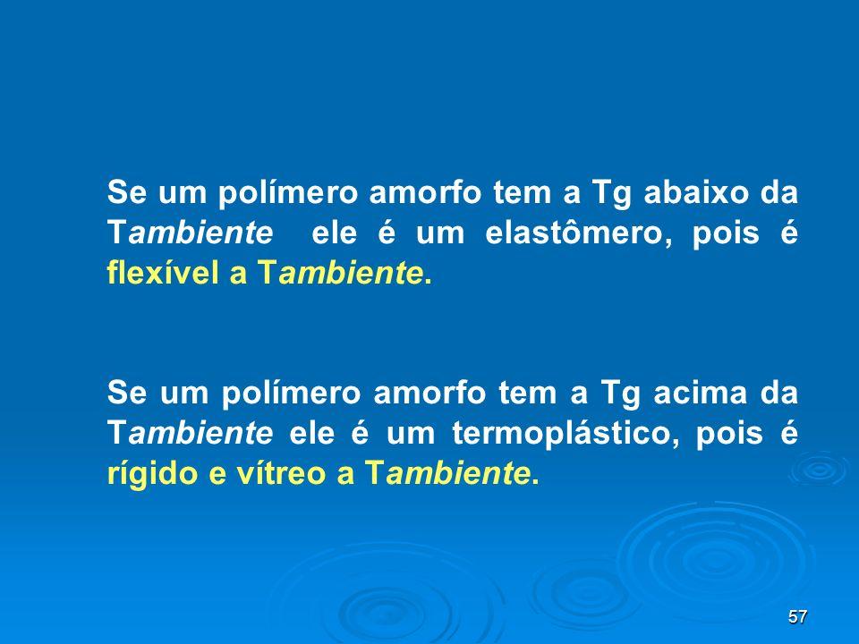 57 Se um polímero amorfo tem a Tg abaixo da Tambiente ele é um elastômero, pois é flexível a Tambiente. Se um polímero amorfo tem a Tg acima da Tambie