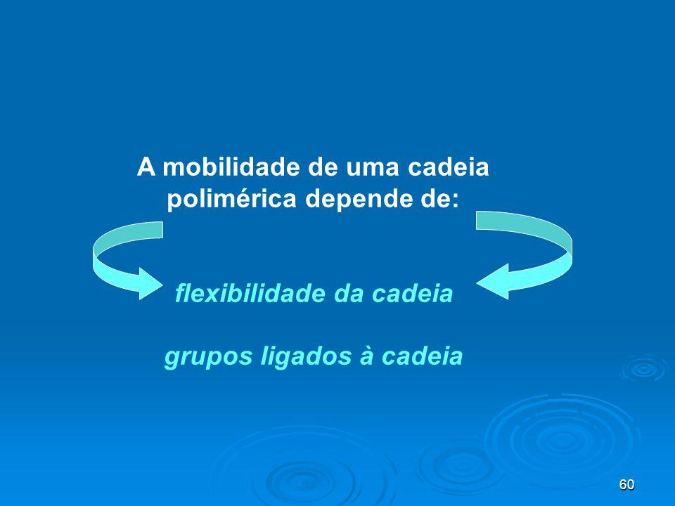 60 A mobilidade de uma cadeia polimérica depende de: flexibilidade da cadeia grupos ligados à cadeia