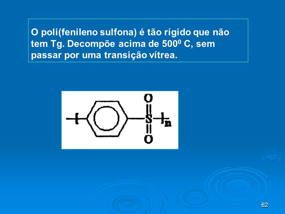 62 O poli(fenileno sulfona) é tão rígido que não tem Tg. Decompõe acima de 500 0 C, sem passar por uma transição vítrea.