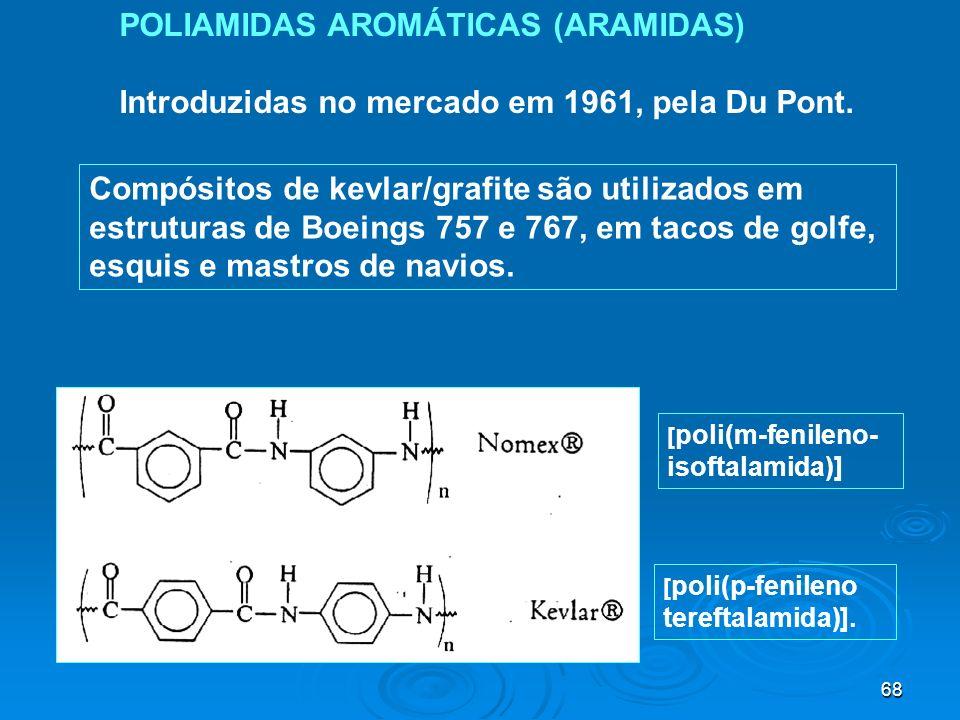 68 Compósitos de kevlar/grafite são utilizados em estruturas de Boeings 757 e 767, em tacos de golfe, esquis e mastros de navios. POLIAMIDAS AROMÁTICA