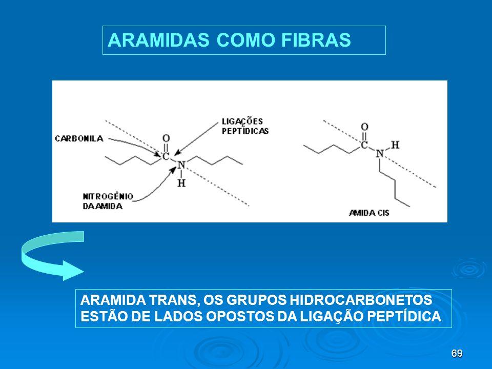 69 ARAMIDAS COMO FIBRAS ARAMIDA TRANS, OS GRUPOS HIDROCARBONETOS ESTÃO DE LADOS OPOSTOS DA LIGAÇÃO PEPTÍDICA