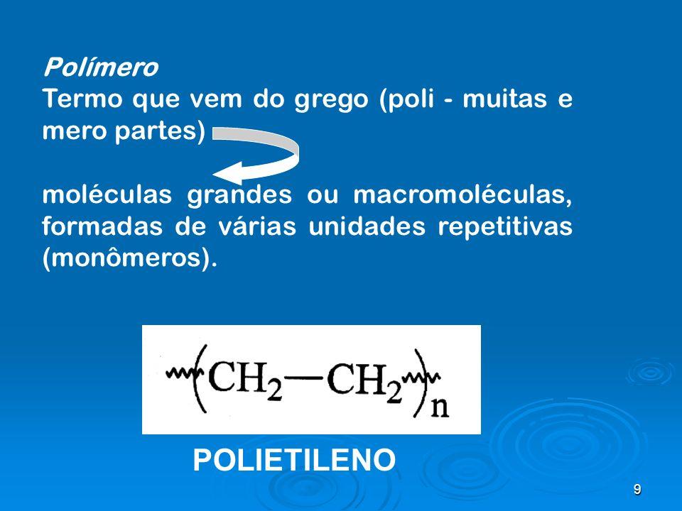 9 Polímero Termo que vem do grego (poli - muitas e mero partes) moléculas grandes ou macromoléculas, formadas de várias unidades repetitivas (monômero