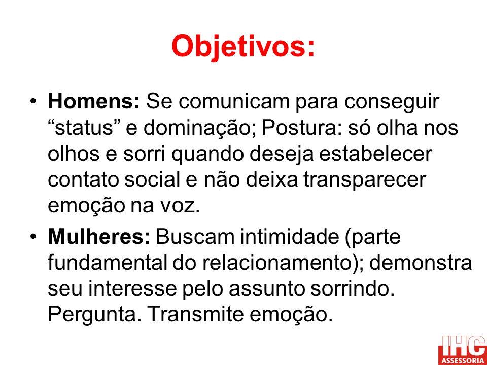 Objetivos: Homens: Se comunicam para conseguir status e dominação; Postura: só olha nos olhos e sorri quando deseja estabelecer contato social e não d