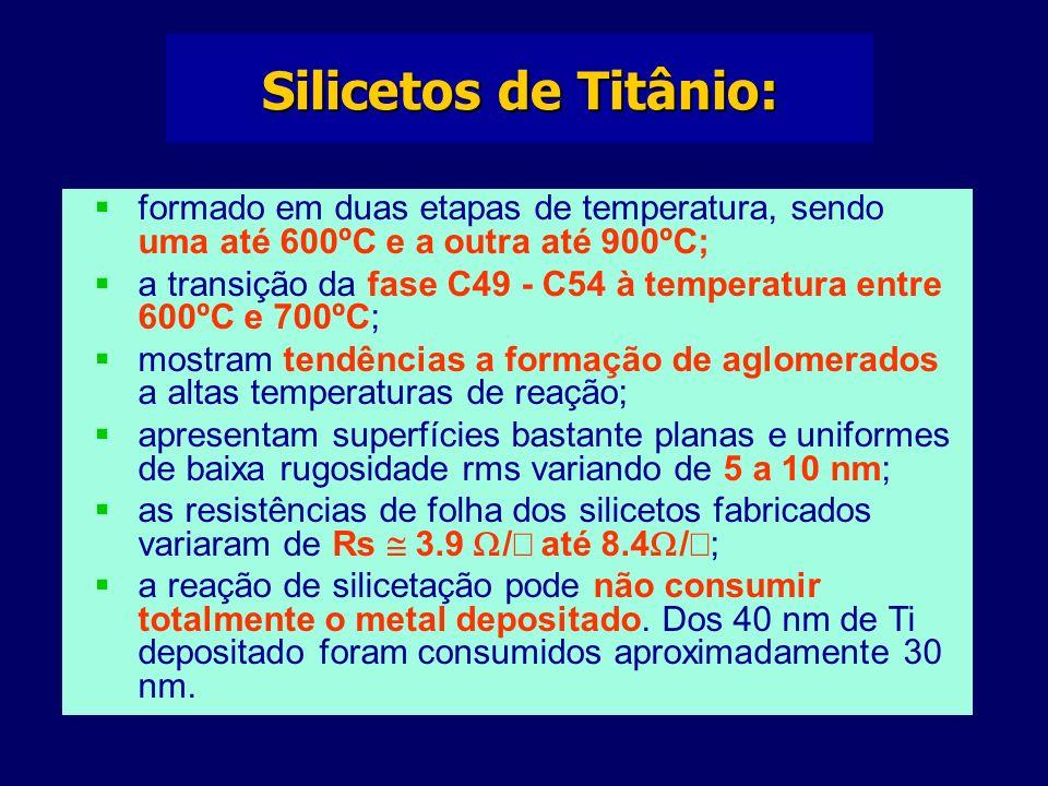 formado em duas etapas de temperatura, sendo uma até 600ºC e a outra até 900ºC; a transição da fase C49 - C54 à temperatura entre 600ºC e 700ºC; mostram tendências a formação de aglomerados a altas temperaturas de reação; apresentam superfícies bastante planas e uniformes de baixa rugosidade rms variando de 5 a 10 nm; as resistências de folha dos silicetos fabricados variaram de Rs 3.9 / até 8.4 / ; a reação de silicetação pode não consumir totalmente o metal depositado.