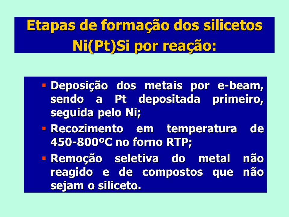 Deposição dos metais por e-beam, sendo a Pt depositada primeiro, seguida pelo Ni; Deposição dos metais por e-beam, sendo a Pt depositada primeiro, seguida pelo Ni; Recozimento em temperatura de 450-800ºC no forno RTP; Recozimento em temperatura de 450-800ºC no forno RTP; Remoção seletiva do metal não reagido e de compostos que não sejam o siliceto.