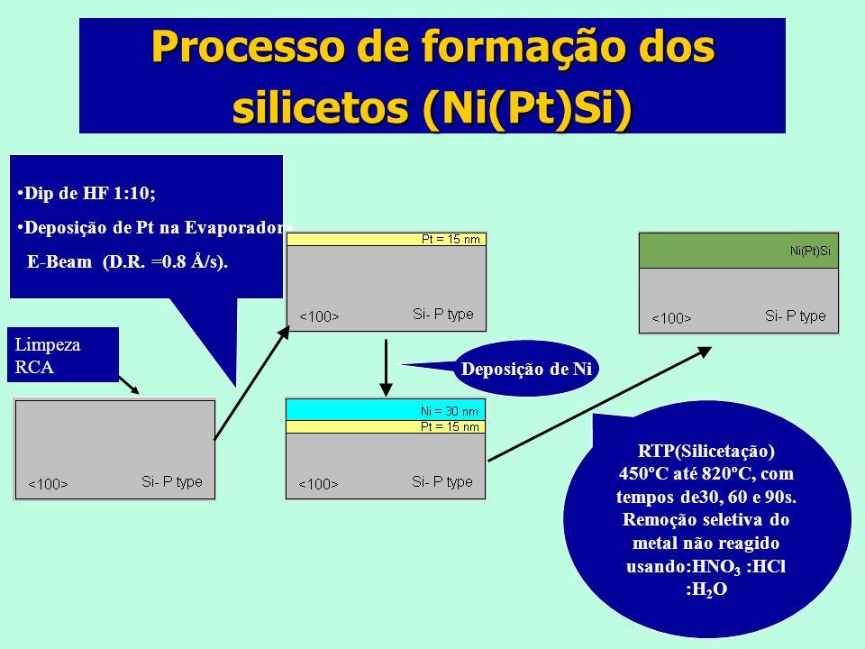 Dip de HF 1:10; Deposição de Pt na Evaporadora E-Beam (D.R.