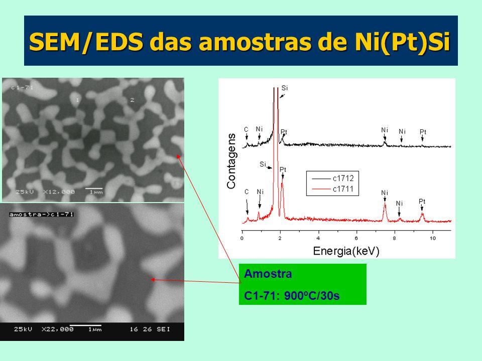 SEM/EDS das amostras de Ni(Pt)Si Amostra C1-71: 900ºC/30s