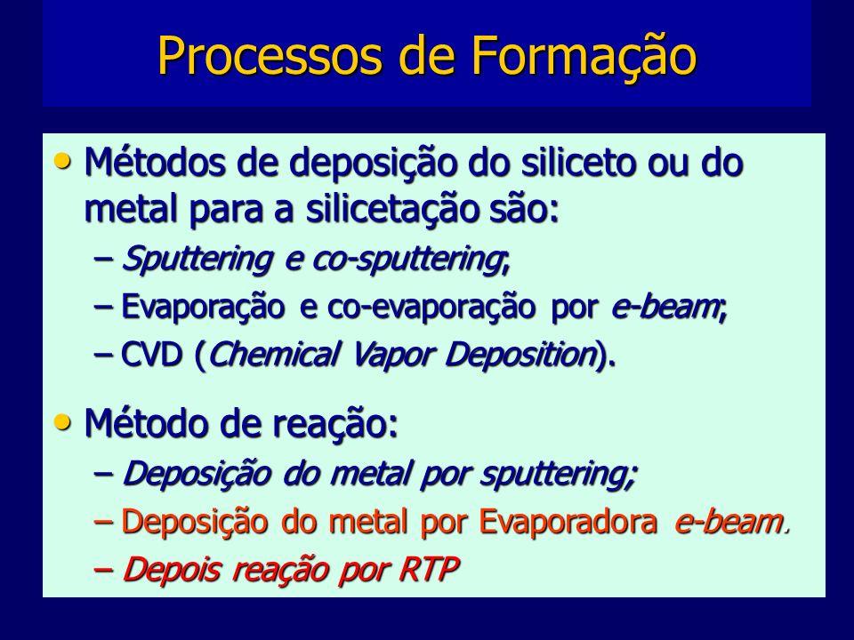 Processos de Formação Métodos de deposição do siliceto ou do metal para a silicetação são: Métodos de deposição do siliceto ou do metal para a silicetação são: –Sputtering e co-sputtering; –Evaporação e co-evaporação por e-beam; –CVD (Chemical Vapor Deposition).