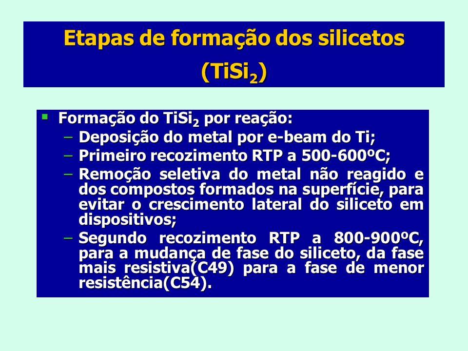 Formação do TiSi 2 por reação: Formação do TiSi 2 por reação: –Deposição do metal por e-beam do Ti; –Primeiro recozimento RTP a 500-600ºC; –Remoção seletiva do metal não reagido e dos compostos formados na superfície, para evitar o crescimento lateral do siliceto em dispositivos; –Segundo recozimento RTP a 800-900ºC, para a mudança de fase do siliceto, da fase mais resistiva(C49) para a fase de menor resistência(C54).