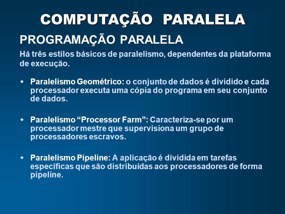 COMPUTAÇÃO PARALELA PROGRAMAÇÃO PARALELA Paralelismo Geométrico: o conjunto de dados é dividido e cada processador executa uma cópia do programa em se