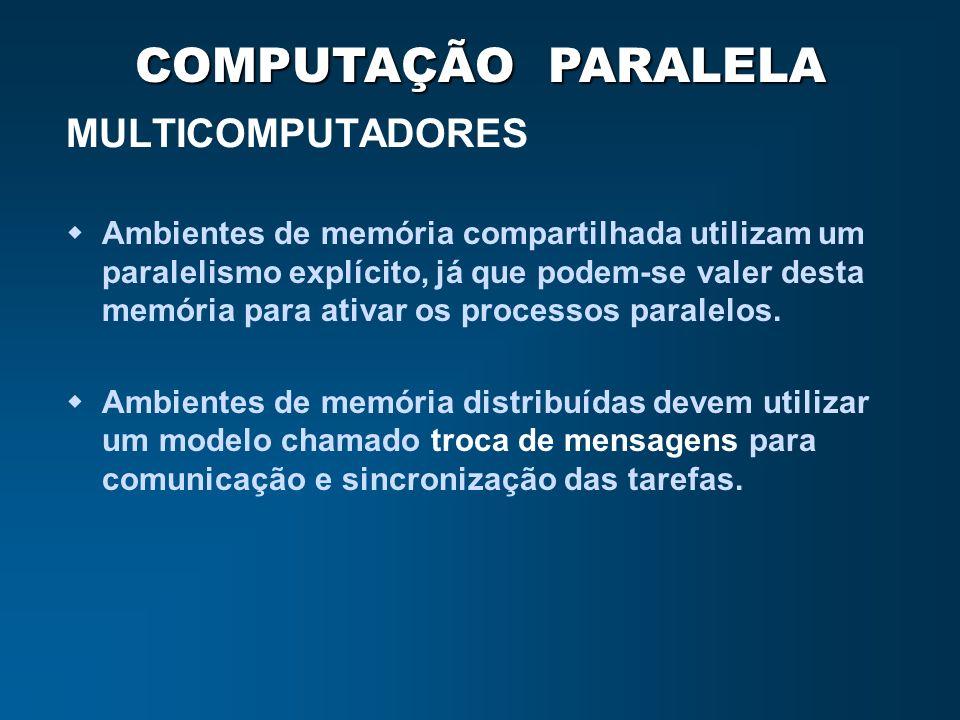 COMPUTAÇÃO PARALELA MULTICOMPUTADORES Ambientes de memória compartilhada utilizam um paralelismo explícito, já que podem-se valer desta memória para a
