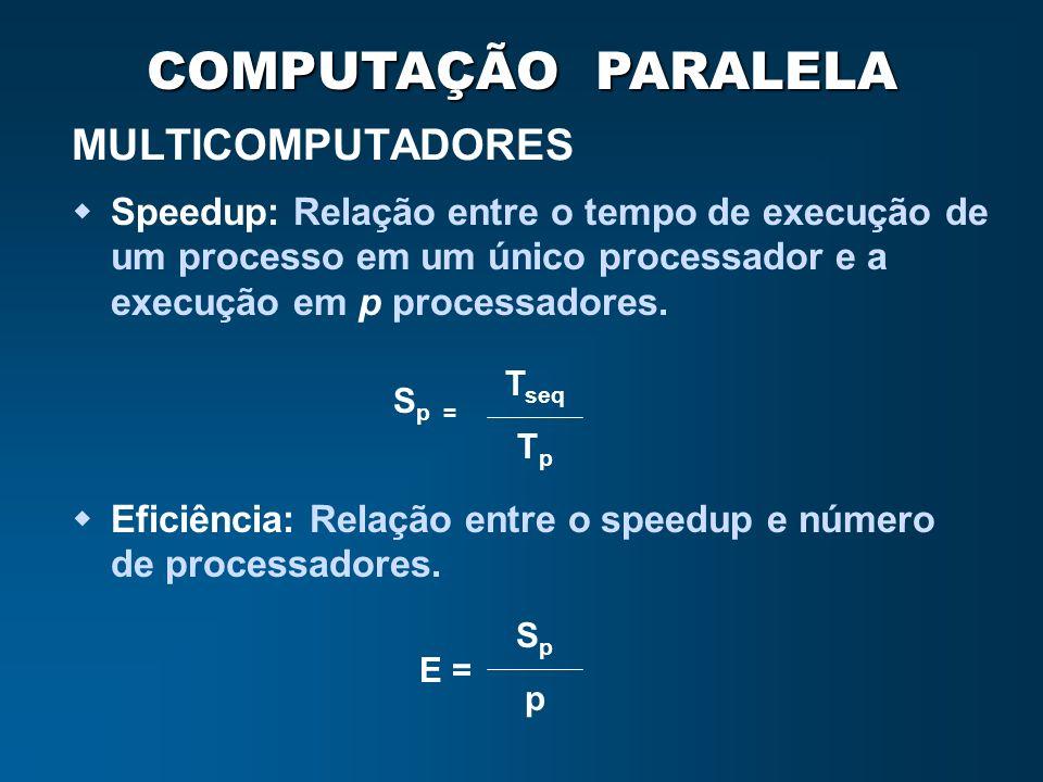 COMPUTAÇÃO PARALELA Speedup: Relação entre o tempo de execução de um processo em um único processador e a execução em p processadores. Eficiência: Rel