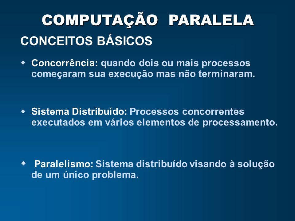 COMPUTAÇÃO PARALELA CONCEITOS BÁSICOS Concorrência: quando dois ou mais processos começaram sua execução mas não terminaram. Sistema Distribuído: Proc