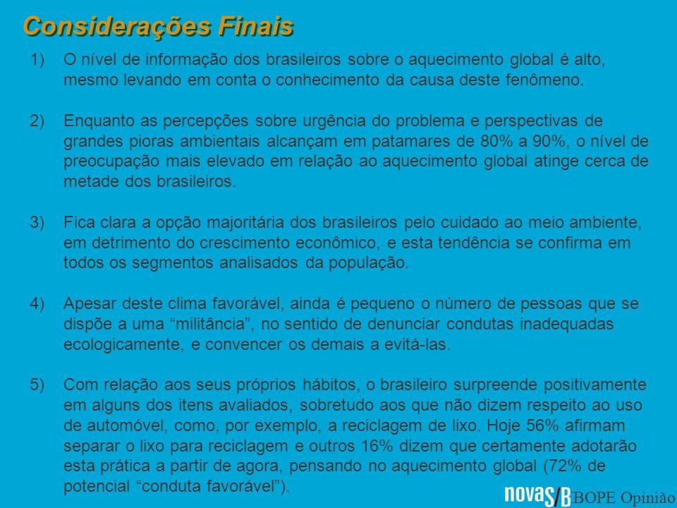 IBOPE Opinião Considerações Finais 1)O nível de informação dos brasileiros sobre o aquecimento global é alto, mesmo levando em conta o conhecimento da causa deste fenômeno.