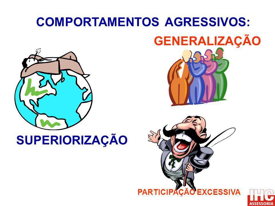 COMPORTAMENTOS AGRESSIVOS: PARTICIPAÇÃO EXCESSIVA SUPERIORIZAÇÃO GENERALIZAÇÃO