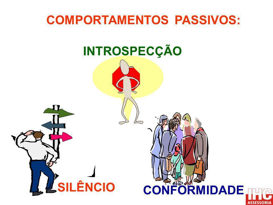 SILÊNCIO CONFORMIDADE COMPORTAMENTOS PASSIVOS: INTROSPECÇÃO