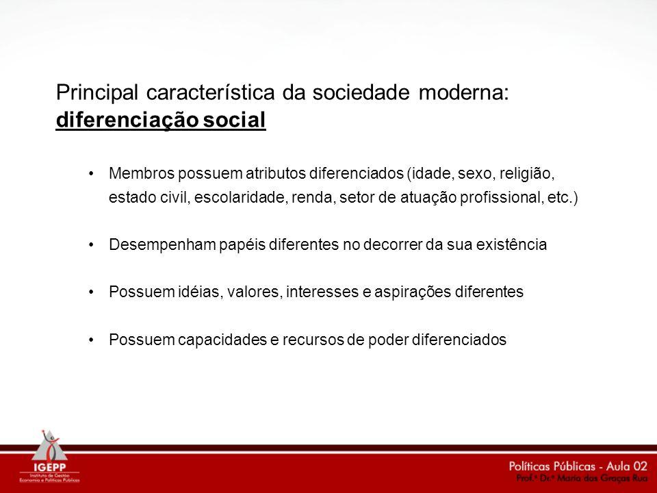 Principal característica da sociedade moderna: diferenciação social Membros possuem atributos diferenciados (idade, sexo, religião, estado civil, esco