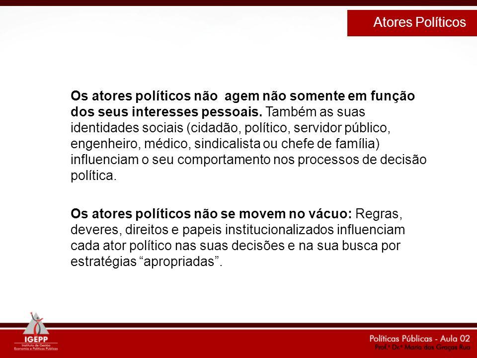 Tipologia dos atores políticos
