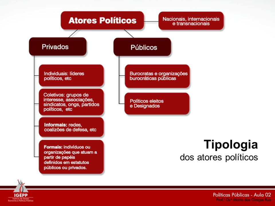 Toda política pública é elaborada ou decidida por autoridades formalmente constituídas no âmbito da sua competência, é coletivamente vinculante e expressa o poder extroverso do Estado.