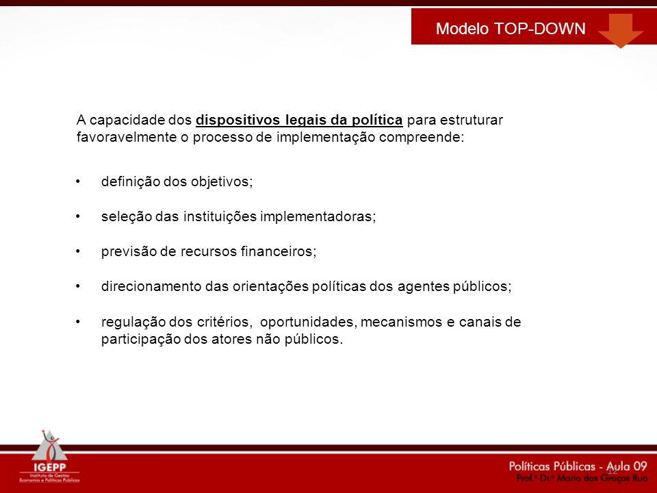 A capacidade dos dispositivos legais da política para estruturar favoravelmente o processo de implementação compreende: 12 Modelo TOP-DOWN definição d