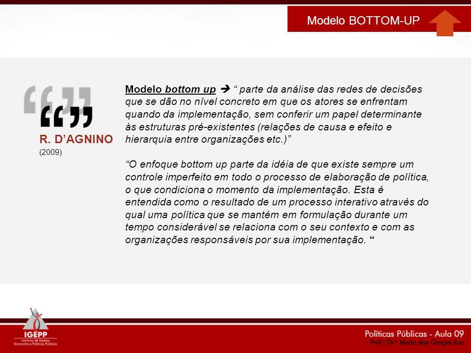 R. DAGNINO (2009) Modelo bottom up parte da análise das redes de decisões que se dão no nível concreto em que os atores se enfrentam quando da impleme