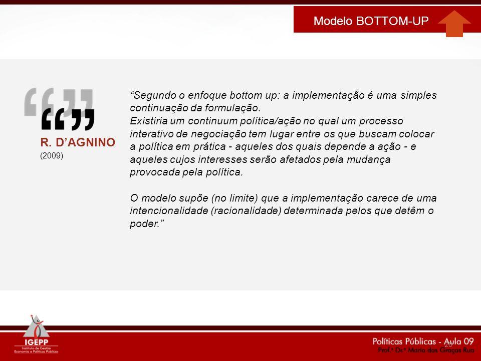 20 Modelo BOTTOM-UP R. DAGNINO (2009) Segundo o enfoque bottom up: a implementação é uma simples continuação da formulação. Existiria um continuum pol