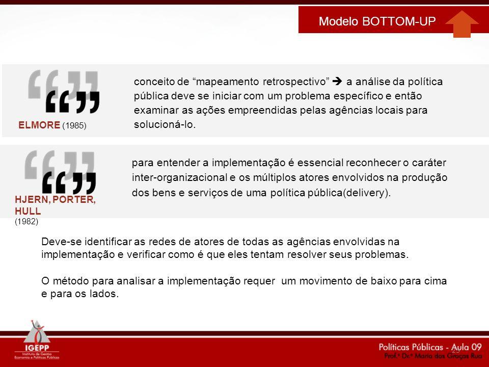 23 Modelo BOTTOM-UP HJERN, PORTER, HULL (1982) para entender a implementação é essencial reconhecer o caráter inter-organizacional e os múltiplos ator