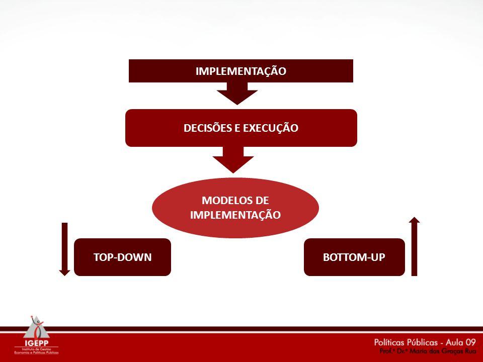 IMPLEMENTAÇÃO DECISÕES E EXECUÇÃO MODELOS DE IMPLEMENTAÇÃO TOP-DOWNBOTTOM-UP