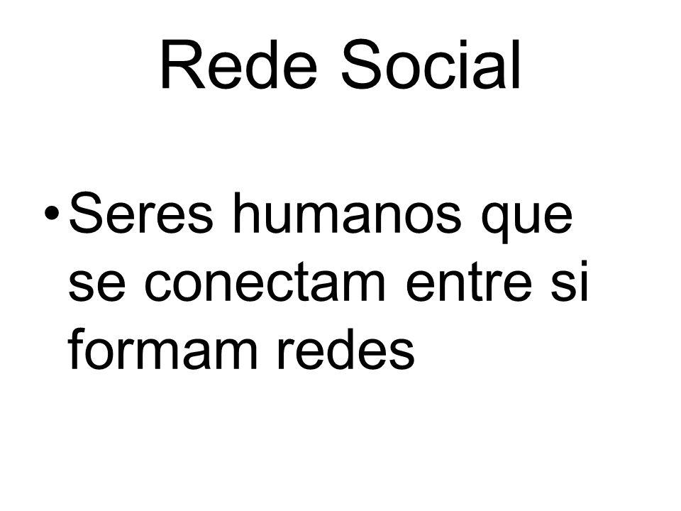 Rede Social Seres humanos que se conectam entre si formam redes