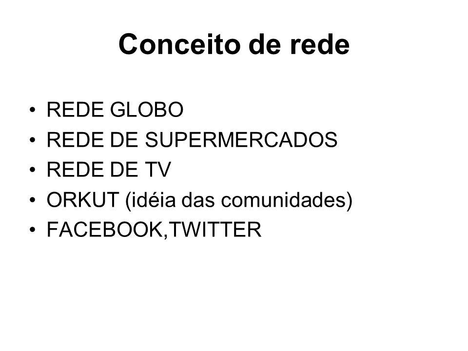 Conceito de rede REDE GLOBO REDE DE SUPERMERCADOS REDE DE TV ORKUT (idéia das comunidades) FACEBOOK,TWITTER