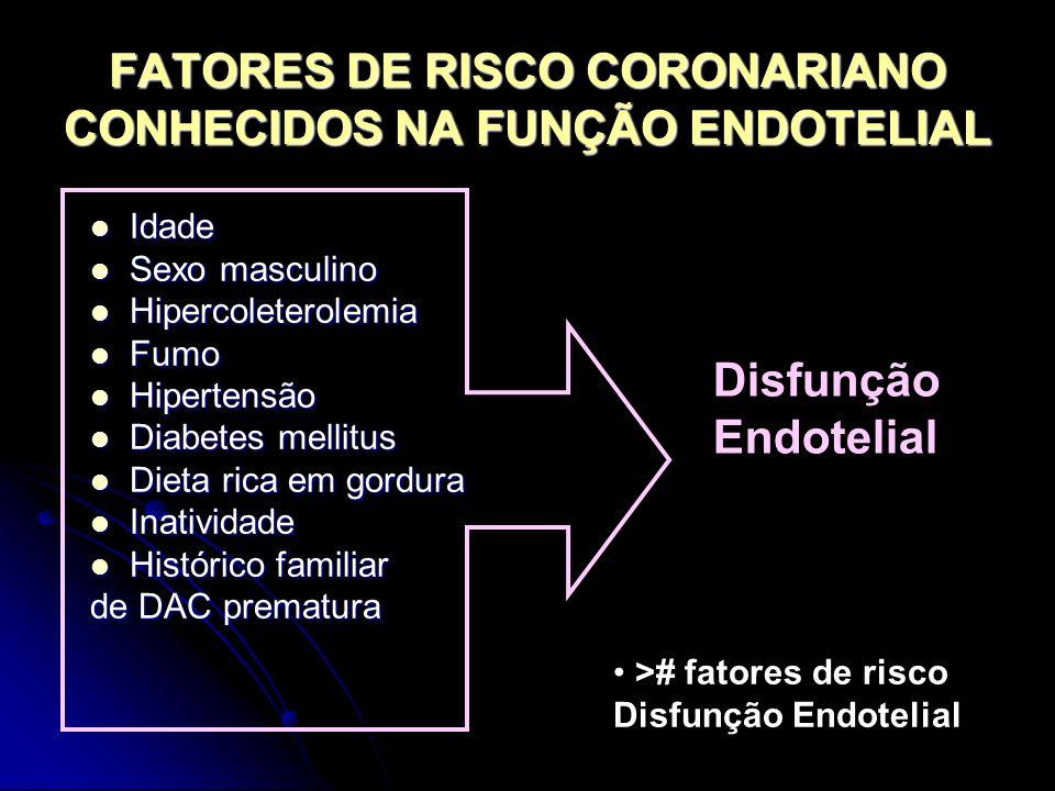 FATORES DE RISCO CORONARIANO CONHECIDOS NA FUNÇÃO ENDOTELIAL Idade Idade Sexo masculino Sexo masculino Hipercoleterolemia Hipercoleterolemia Fumo Fumo