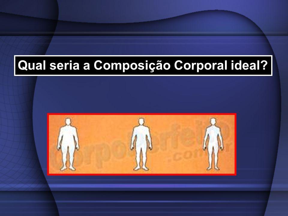 Qual seria a Composição Corporal ideal?