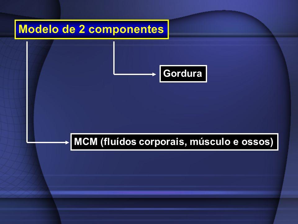 TECIDO ADIPOSO BRANCO Reserva de energia - Mobilização Age em outros processos fisiológicos TAB - subcutâneo