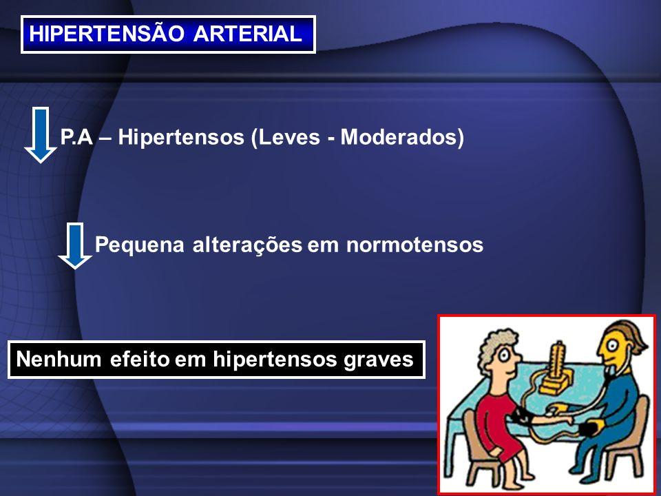 HIPERTENSÃO ARTERIAL P.A – Hipertensos (Leves - Moderados) Pequena alterações em normotensos Nenhum efeito em hipertensos graves