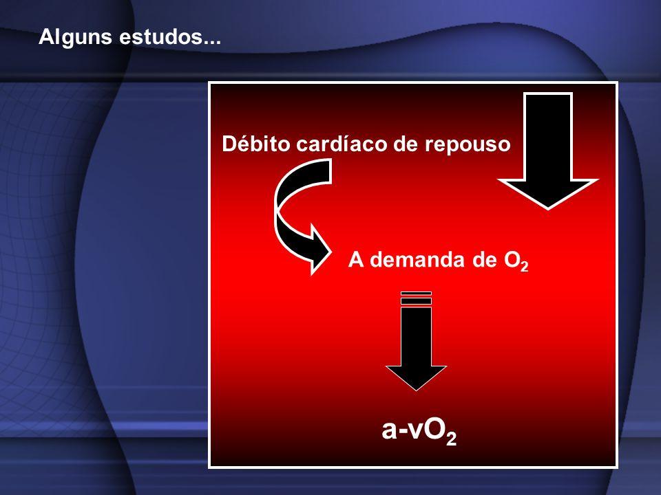 Débito cardíaco de repouso A demanda de O 2 a-vO 2 Alguns estudos...