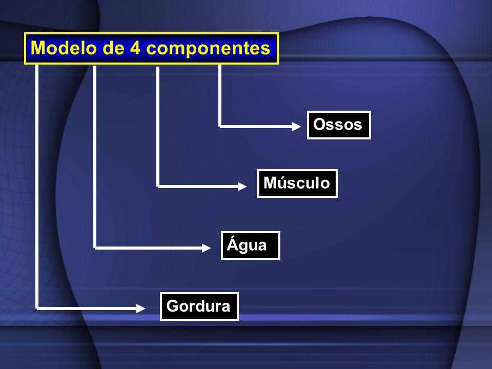 Modelo de 4 componentes Ossos Músculo Água Gordura