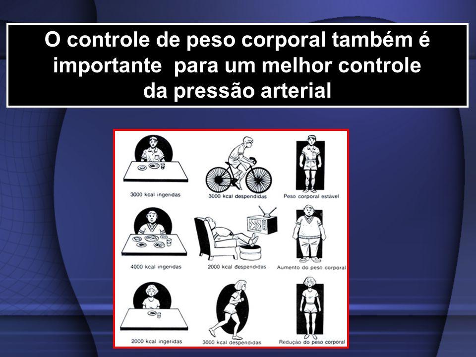 O controle de peso corporal também é importante para um melhor controle da pressão arterial