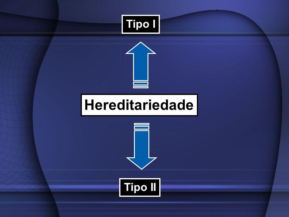 Hereditariedade Tipo I Tipo II