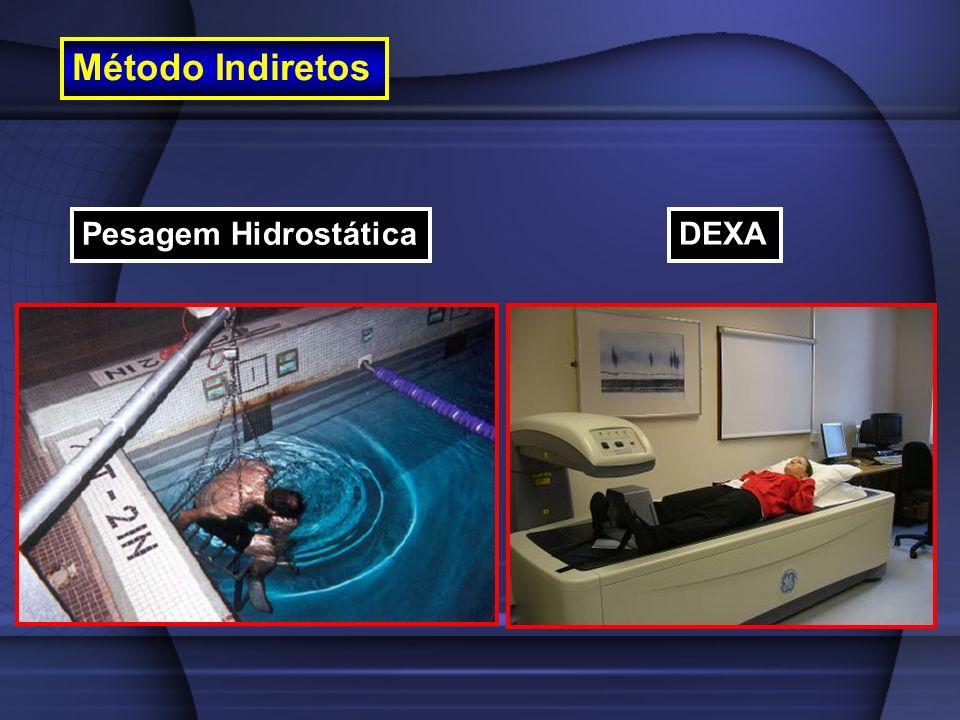 TAXA DE MORTALIDADE SEGUNDO O IMC