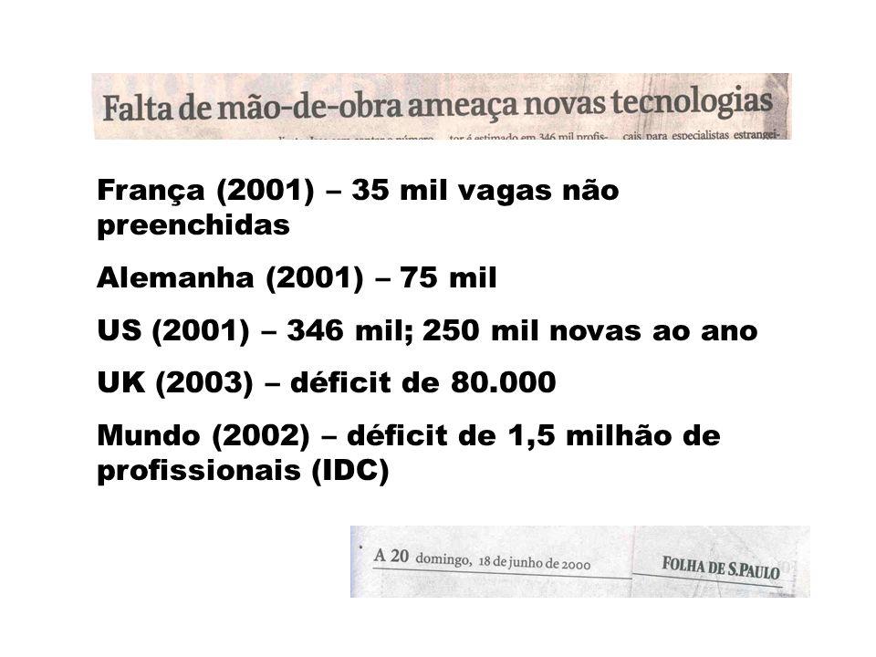 INFO ABRIL/2001 2001: 100.000 novas vagas (IDC) CATHO: 5.000 vagas em aberto