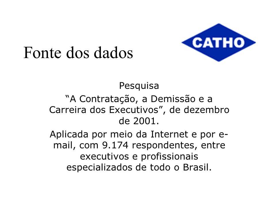 Empregabilidade e Empreendedorismo em Tecnologia da Informação prof.