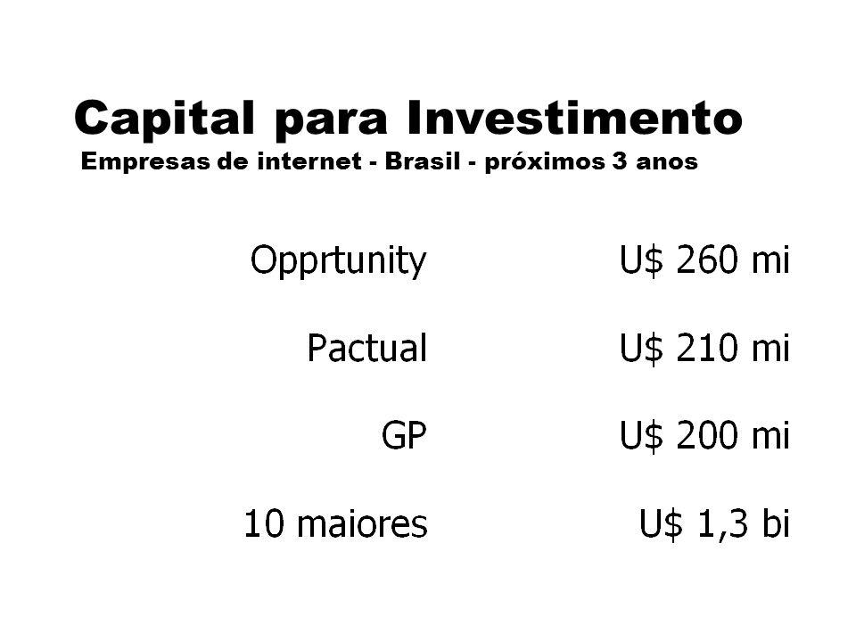Fundos Governamentais Fundos setoriais – CT Info Finep R$12mi x 3 Prosoft – R$80 mi Projeto Inovar – R$184 mi Outros: fapesp (pipe, pite), cnpq (bolsas), recursos provindos de outros fundos setoriais (ex.