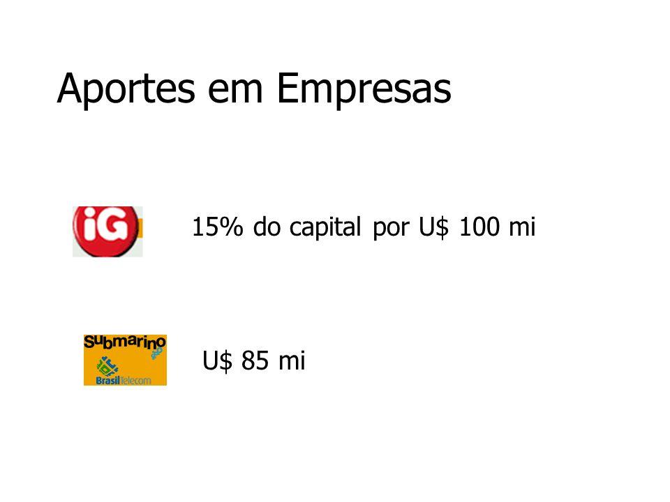 $$$ Venture Capital $$$ GP Investimentos –www. submarino.com.br, www.