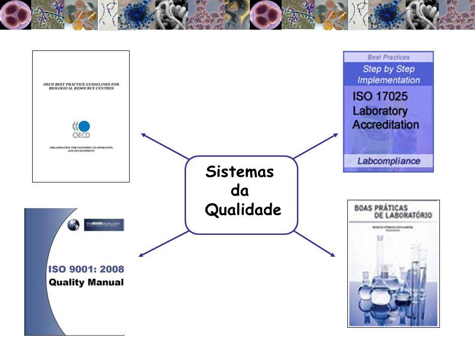 Sistemas da Qualidade