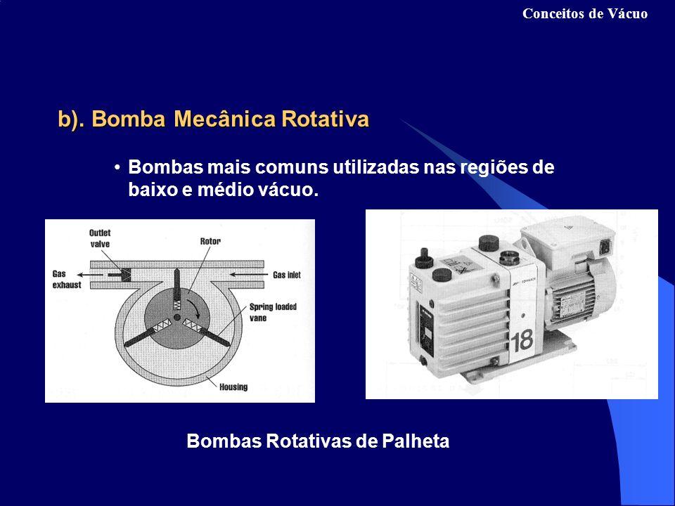 Bombas mais comuns utilizadas nas regiões de baixo e médio vácuo.