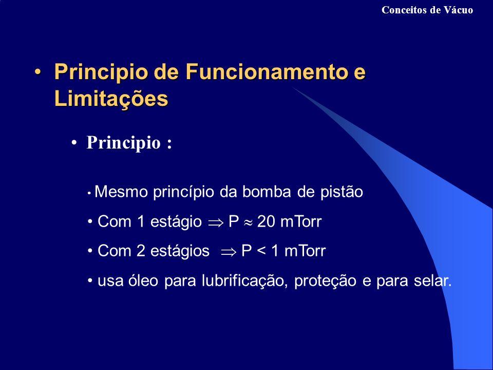 Principio de Funcionamento e LimitaçõesPrincipio de Funcionamento e Limitações Mesmo princípio da bomba de pistão Com 1 estágio P 20 mTorr Com 2 estágios P < 1 mTorr usa óleo para lubrificação, proteção e para selar.
