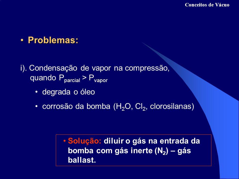 i). Condensação de vapor na compressão, quando P parcial > P vapor degrada o óleo corrosão da bomba (H 2 O, Cl 2, clorosilanas) Problemas:Problemas: S