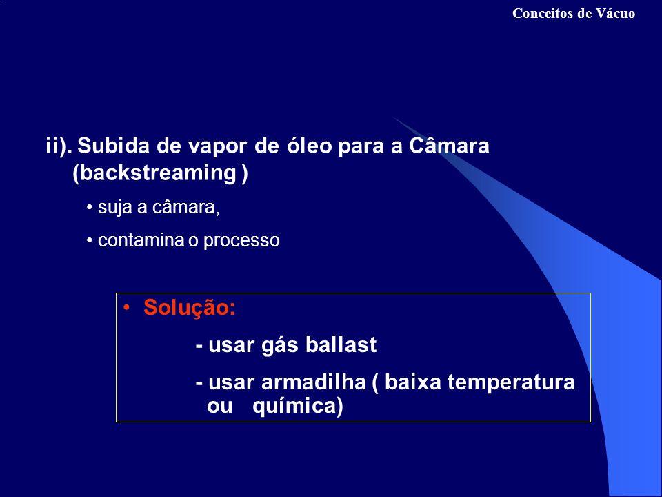 ii). Subida de vapor de óleo para a Câmara (backstreaming ) suja a câmara, contamina o processo Solução: - usar gás ballast - usar armadilha ( baixa t