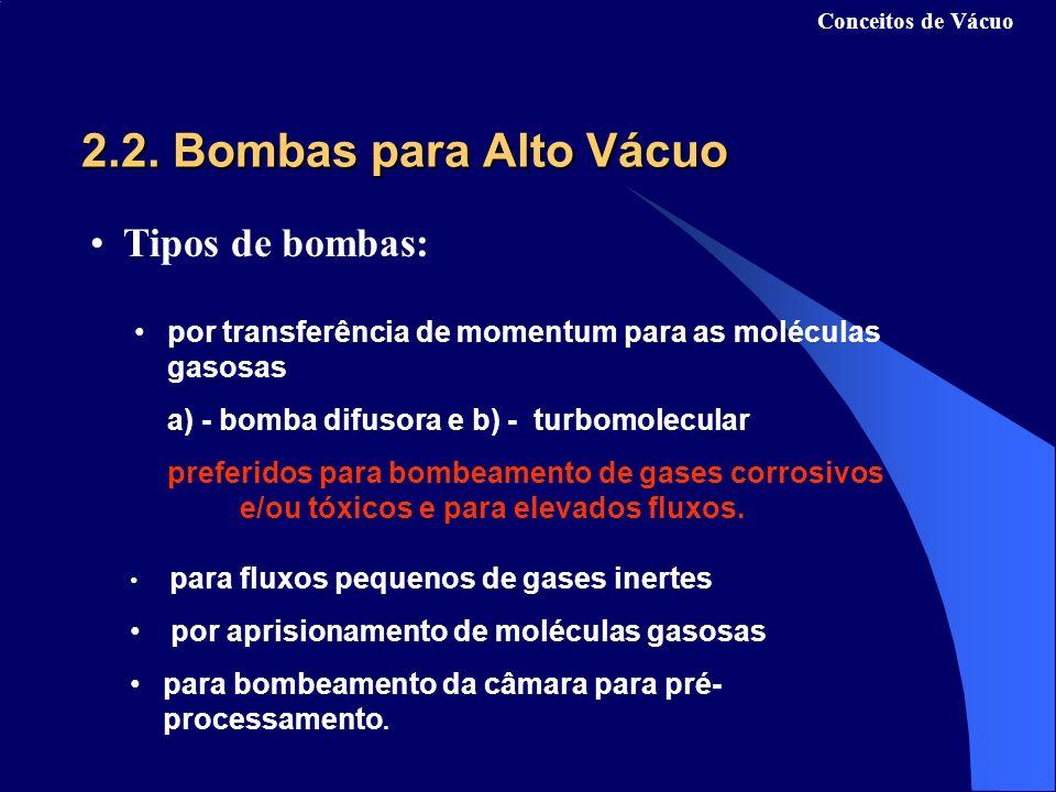 Conceitos de Vácuo por transferência de momentum para as moléculas gasosas a) - bomba difusora e b) - turbomolecular preferidos para bombeamento de gases corrosivos e/ou tóxicos e para elevados fluxos.