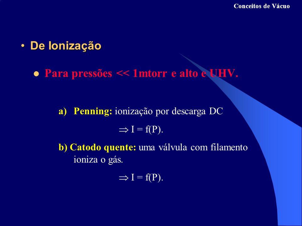 De IonizaçãoDe Ionização Para pressões << 1mtorr e alto e UHV.